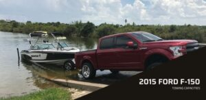 2015 Ford F-150 Towing Capacities