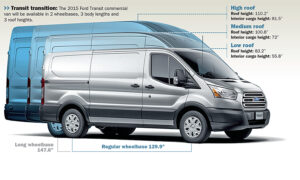 2015 Ford Transit Roof Height Options