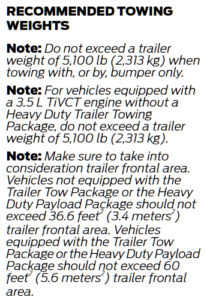 2017 F150 Recommended Towing Weights