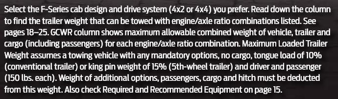 2017 F150 Weight Assumptions
