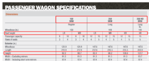 2017 Transit Wagon Roof Height Specs