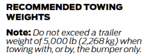 2018 F-150 Recommended Towing Weights