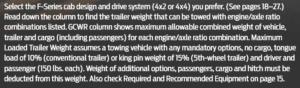 2018 F150 Weight Assumptions