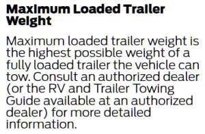 2019 F-150 Maximum Loaded Trailer Weight