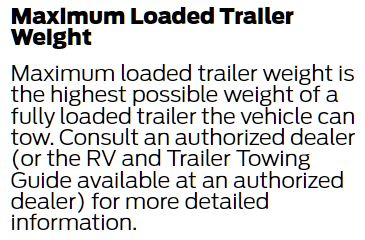 2019 F-150 Maximum Loaded Trailer Weight