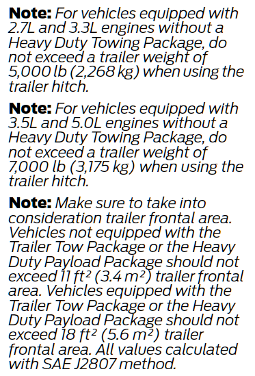2019 F-150 Recommended Towing Weights 2