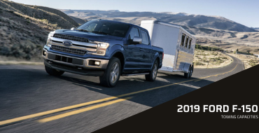 2019 Ford F-150 Towing Capacities