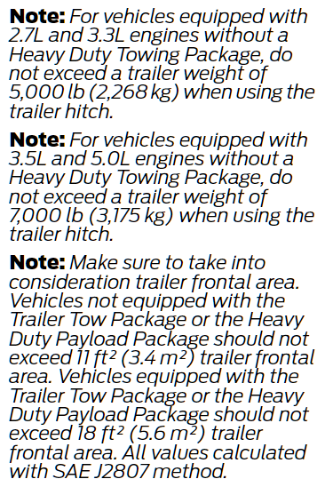 2020 F-150 Recommended Towing Weights 2