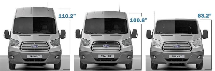 Ford Transit Height Measurements