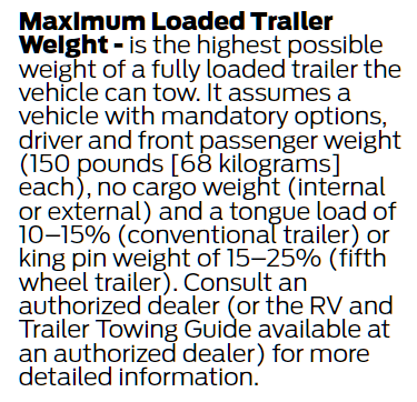 Ford Transit Maximum Loaded Trailer Weight Definition