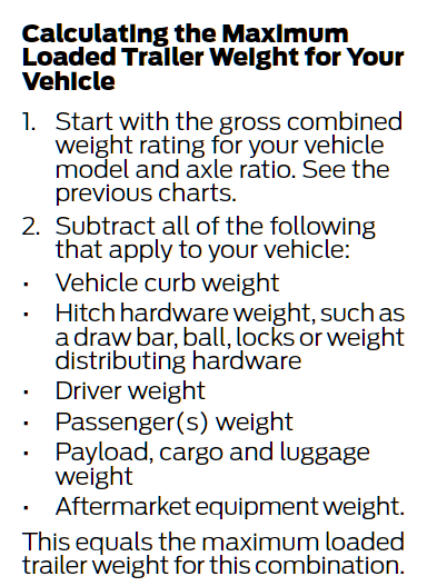 Ford Transit Trailer Weight Calculation