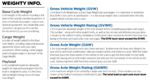Ford's Weight Definitions