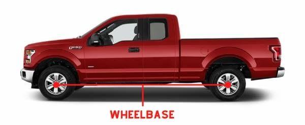 How To Measure Wheelbase