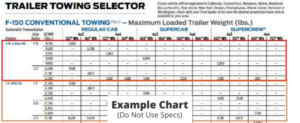 Tow Chart Engine Options Explanation