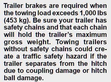 Crosstrek Trailer Brake Requirements