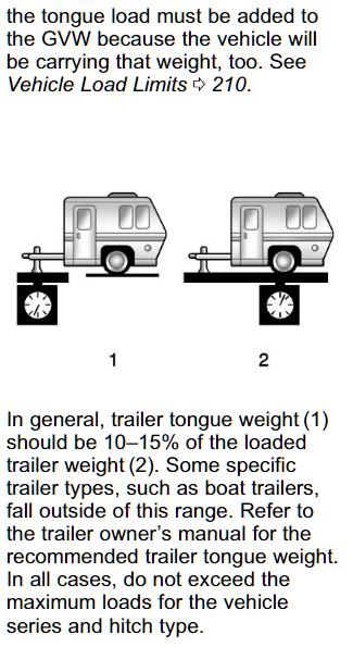 Exinox Tongue Weight