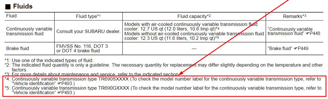 Model Codes And Transmission Cooler