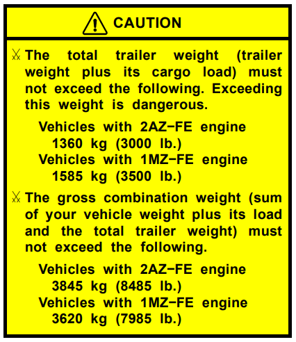 2003 Toyota Highlander Towing Chart