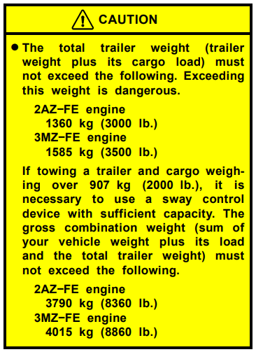 2004 Toyota Highlander Towing Chart 2