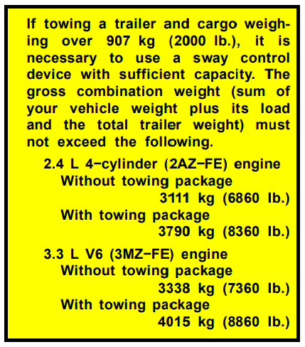 2007 Toyota Highlander Towing Chart 3