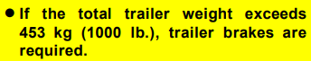 2007 Unbraked Trailer Weight Rating