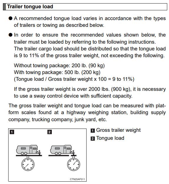 2008 Highlander Tongue Weight Specs