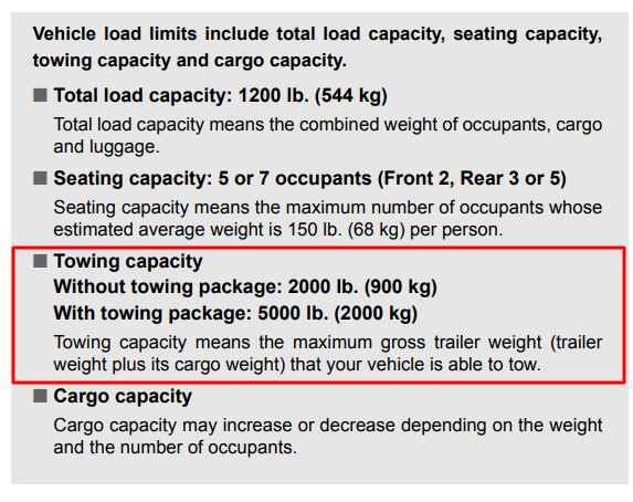 2008 Toyota Highlander Towing Chart