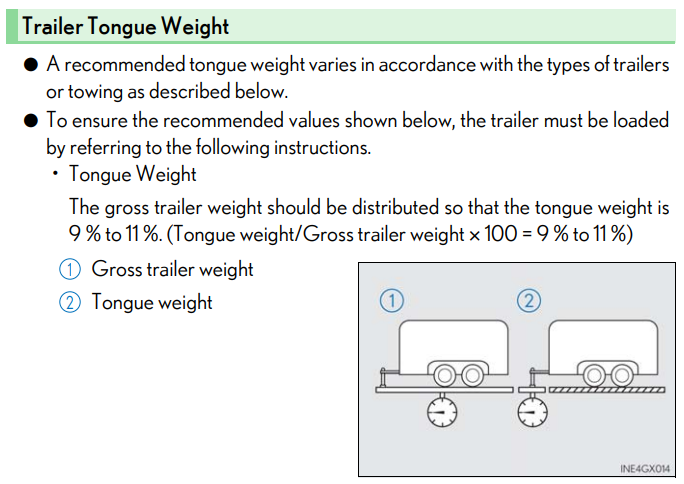 Lexus Gx460 Tongue Weight