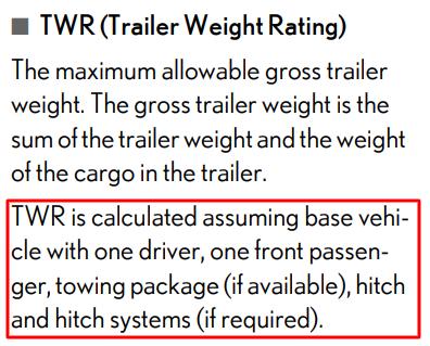 Rx 350 Assumed Weight