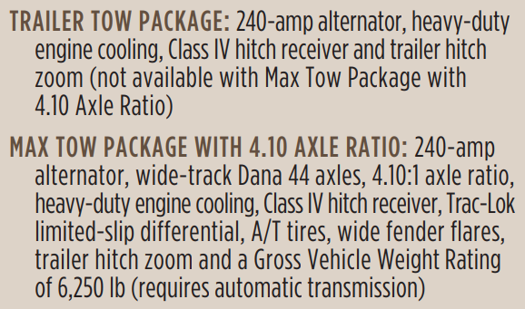 2021 Gladiator Tow Packages